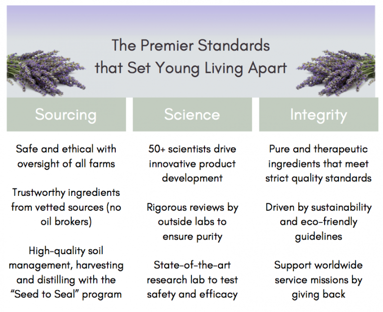 The Premier Standards that Set Young Living Apart